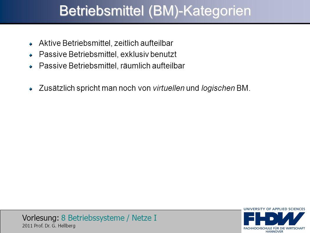 Vorlesung: 8 Betriebssysteme / Netze I 2011 Prof. Dr. G. Hellberg Betriebsmittel (BM)-Kategorien Aktive Betriebsmittel, zeitlich aufteilbar Passive Be