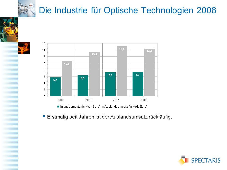 Die Industrie für Optische Technologien 2008  Erstmalig seit Jahren ist der Auslandsumsatz rückläufig.