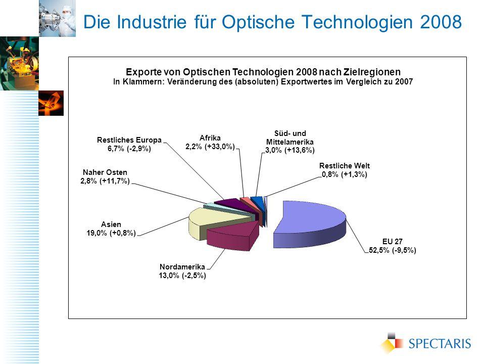 Die Industrie für Optische Technologien 2008