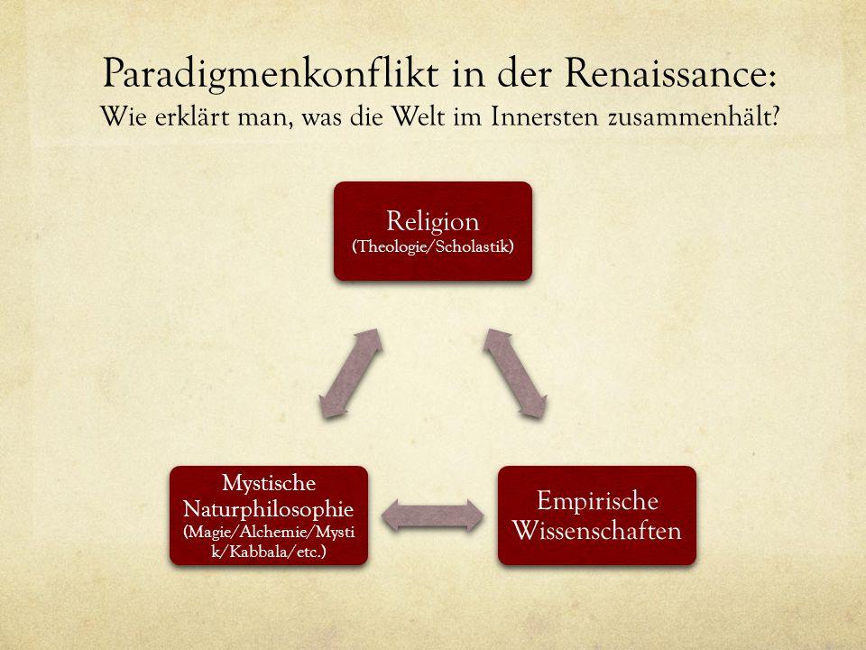 Paradigmenkonflikt in der Renaissance: Wie erklärt man, was die Welt im Innersten zusammenhält? Religion (Theologie/Scholastik) Empirische Wissenschaf