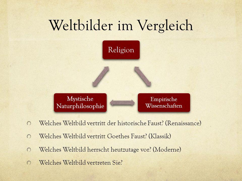 Weltbilder im Vergleich Religion Empirische Wissenschaften Mystische Naturphilosophie Welches Weltbild vertritt der historische Faust? (Renaissance) W