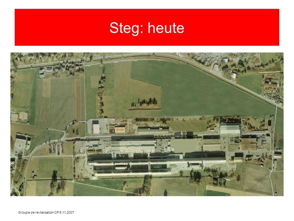 Groupe de revitalisation CP 9.11.2007 Steg: heute