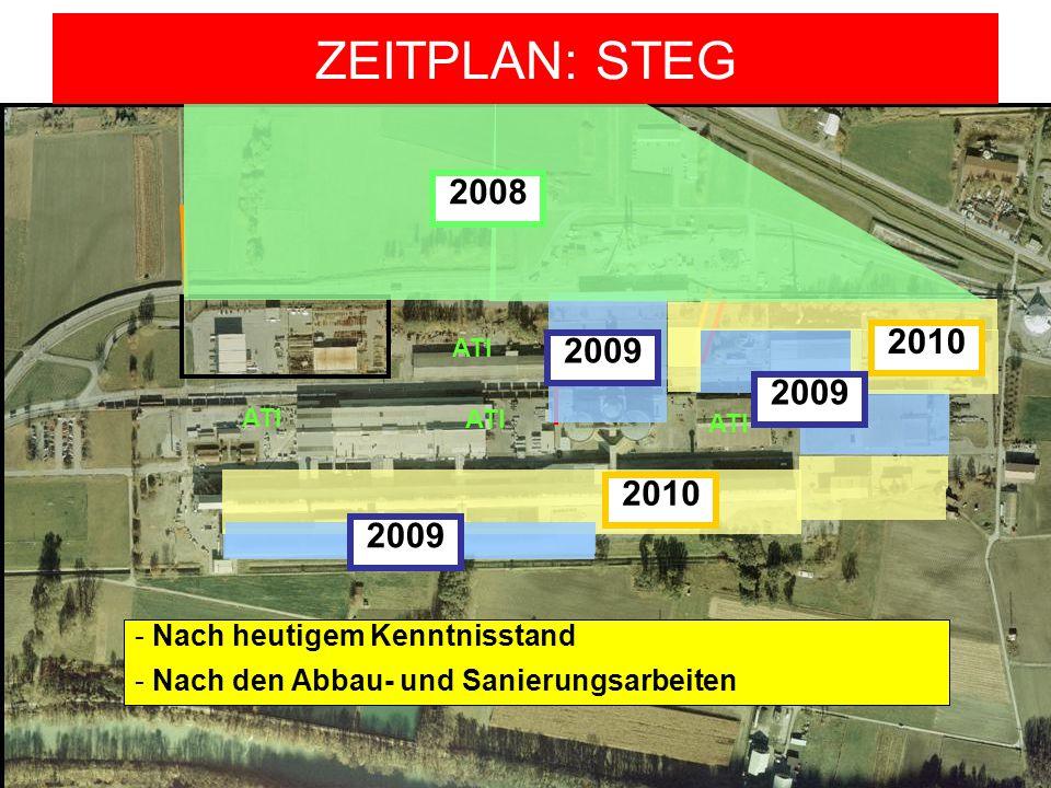 Groupe de revitalisation CP 9.11.2007 ATI 2008 2009 2010 2009 - Nach heutigem Kenntnisstand - Nach den Abbau- und Sanierungsarbeiten ZEITPLAN: STEG