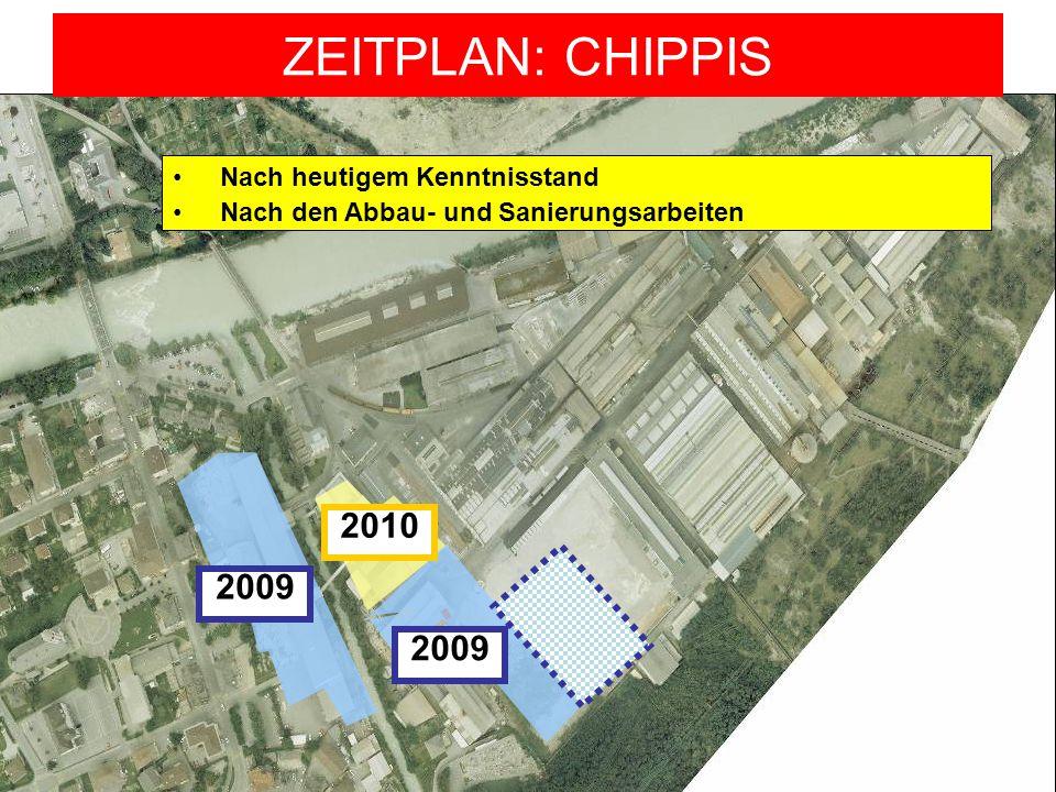 Groupe de revitalisation CP 9.11.2007 2010 2009 Nach heutigem Kenntnisstand Nach den Abbau- und Sanierungsarbeiten ZEITPLAN: CHIPPIS