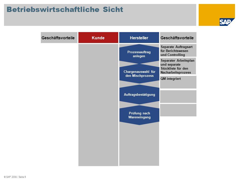© SAP 2008 / Seite 7 SAP ERP Prozessauftrag anlegen/freigeben (Auftragsart YQ06) Prozessauftrag rückmelden Ergebniserfassung CH-2200 Qualität B Verwendungsentscheid CH-2200 Qualität A CH-2200 Qualität A Neue Chargennr.