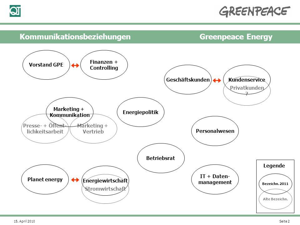 Seite 2 KommunikationsbeziehungenGreenpeace Energy Vorstand GPE Geschäftskunden Privatkunden .