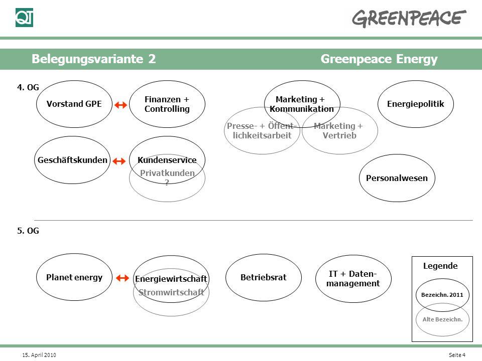 15. April 2010 Seite 4 Belegungsvariante 2Greenpeace Energy Vorstand GPE Geschäftskunden Privatkunden ? Energiepolitik Finanzen + Controlling Personal