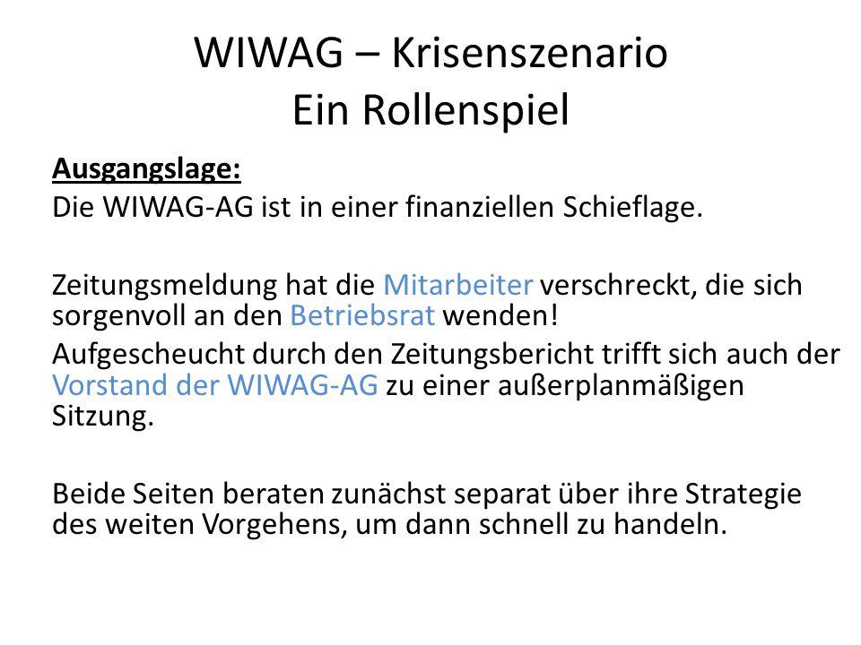 WIWAG – Krisenszenario Ihre Rollen-Aufgabe im Rollenspiel Entlassungen in der WiWAG: Überlegen Sie für sich (bitte fixieren):  Welche Ziele verfolgen Sie in der Besprechung.