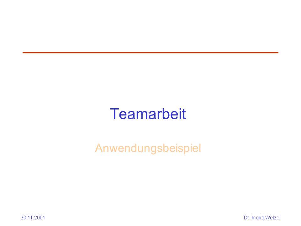 30.11.2001Dr. Ingrid Wetzel Teamarbeit Anwendungsbeispiel