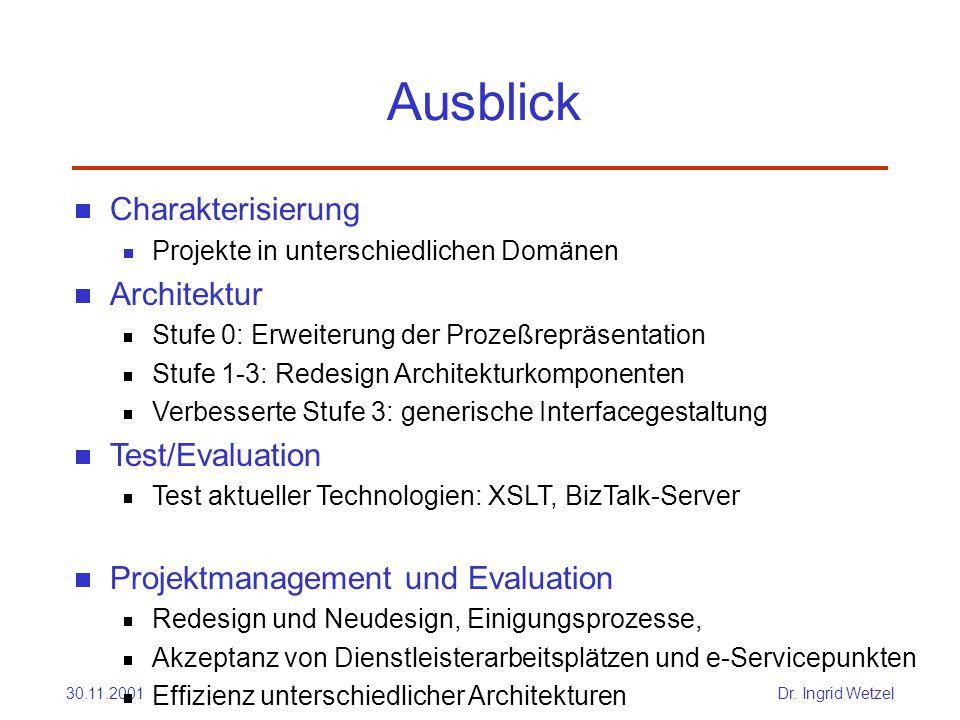 30.11.2001Dr. Ingrid Wetzel Ausblick  Charakterisierung  Projekte in unterschiedlichen Domänen  Architektur  Stufe 0: Erweiterung der Prozeßrepräs
