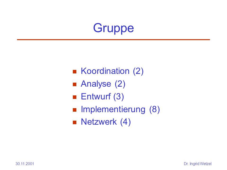 30.11.2001Dr. Ingrid Wetzel Gruppe  Koordination (2)  Analyse (2)  Entwurf (3)  Implementierung (8)  Netzwerk (4)