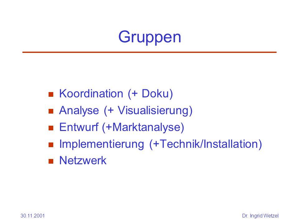 30.11.2001Dr. Ingrid Wetzel Gruppen  Koordination (+ Doku)  Analyse (+ Visualisierung)  Entwurf (+Marktanalyse)  Implementierung (+Technik/Install
