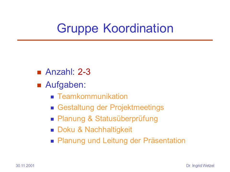 30.11.2001Dr. Ingrid Wetzel Gruppe Koordination  Anzahl: 2-3  Aufgaben:  Teamkommunikation  Gestaltung der Projektmeetings  Planung & Statusüberp