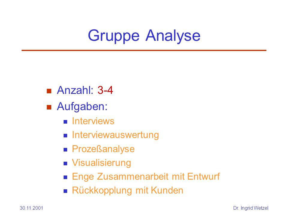 30.11.2001Dr. Ingrid Wetzel Gruppe Analyse  Anzahl: 3-4  Aufgaben:  Interviews  Interviewauswertung  Prozeßanalyse  Visualisierung  Enge Zusamm