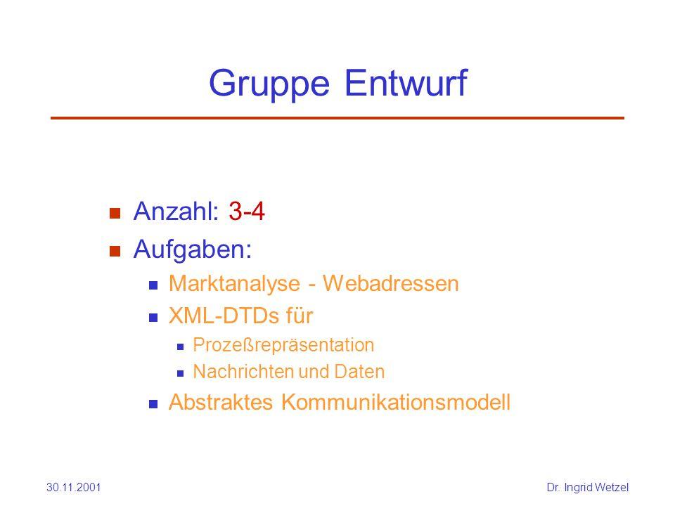 30.11.2001Dr. Ingrid Wetzel Gruppe Entwurf  Anzahl: 3-4  Aufgaben:  Marktanalyse - Webadressen  XML-DTDs für  Prozeßrepräsentation  Nachrichten