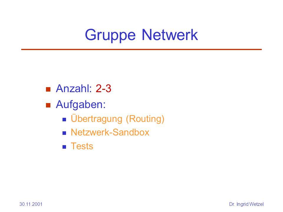 30.11.2001Dr. Ingrid Wetzel Gruppe Netwerk  Anzahl: 2-3  Aufgaben:  Übertragung (Routing)  Netzwerk-Sandbox  Tests