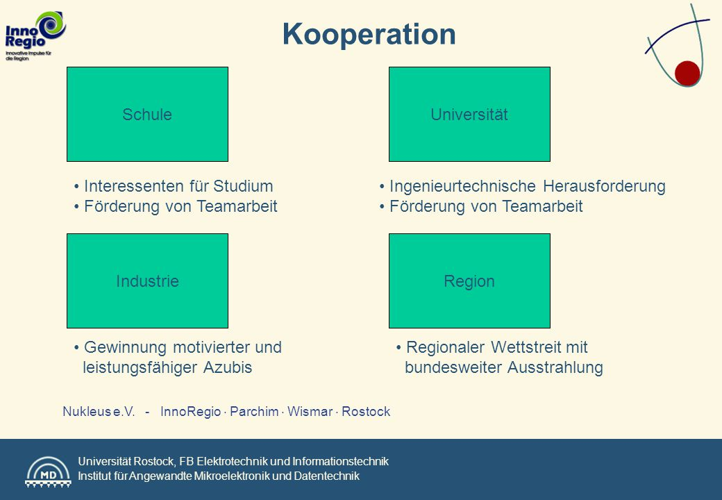 Universität Rostock, FB Elektrotechnik und Informationstechnik Institut für Angewandte Mikroelektronik und Datentechnik Nukleus e.V. - InnoRegio  Par