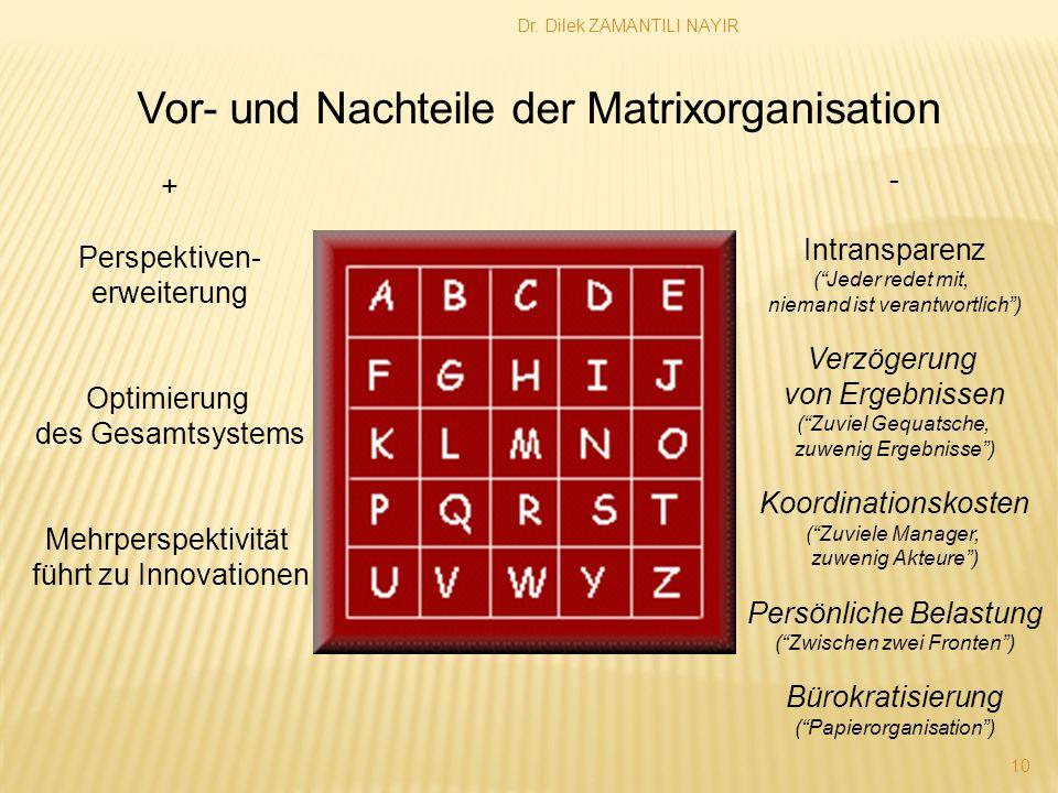 Dr. Dilek ZAMANTILI NAYIR 10 Vor- und Nachteile der Matrixorganisation + Perspektiven- erweiterung Optimierung des Gesamtsystems Mehrperspektivität fü