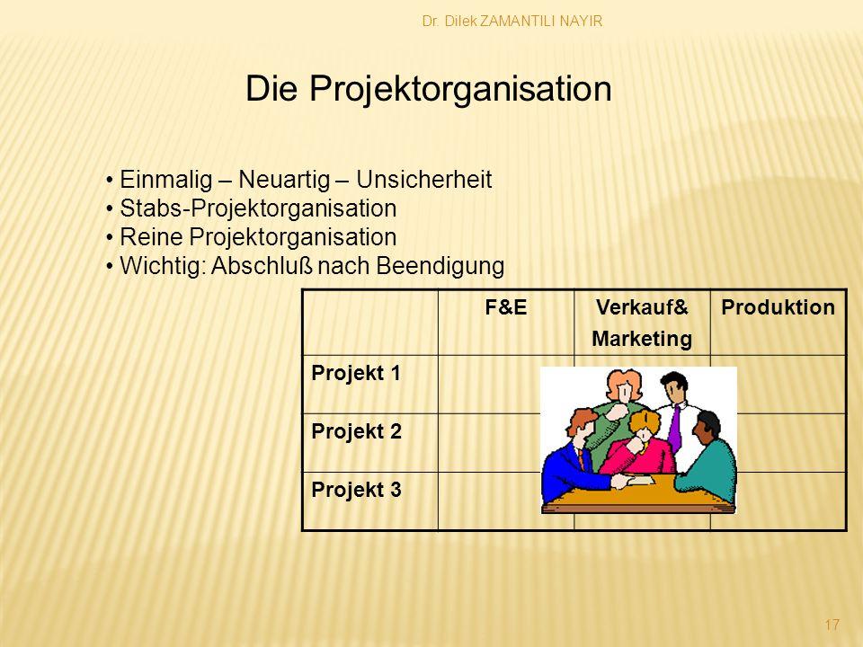 Dr. Dilek ZAMANTILI NAYIR 17 Die Projektorganisation Einmalig – Neuartig – Unsicherheit Stabs-Projektorganisation Reine Projektorganisation Wichtig: A