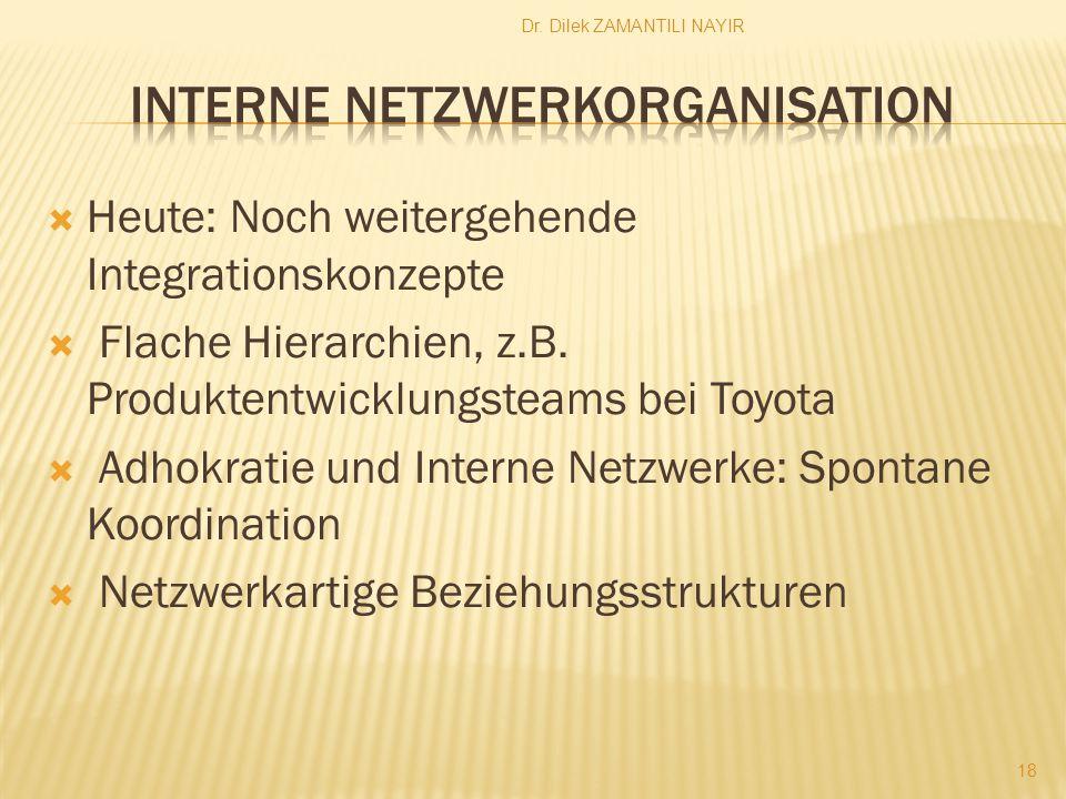Dr. Dilek ZAMANTILI NAYIR 18  Heute: Noch weitergehende Integrationskonzepte  Flache Hierarchien, z.B. Produktentwicklungsteams bei Toyota  Adhokra