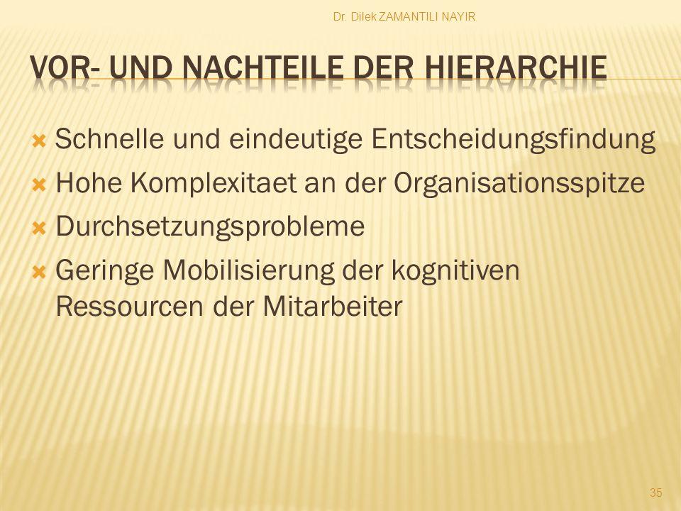 Dr. Dilek ZAMANTILI NAYIR 35  Schnelle und eindeutige Entscheidungsfindung  Hohe Komplexitaet an der Organisationsspitze  Durchsetzungsprobleme  G
