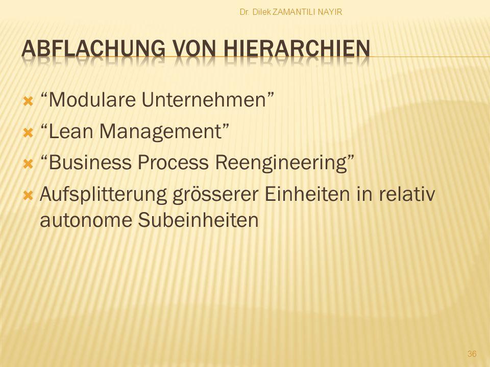 """Dr. Dilek ZAMANTILI NAYIR 36  """"Modulare Unternehmen""""  """"Lean Management""""  """"Business Process Reengineering""""  Aufsplitterung grösserer Einheiten in r"""