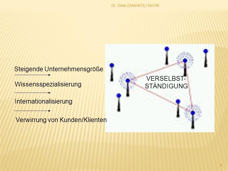 Dr. Dilek ZAMANTILI NAYIR 4 Steigende Unternehmensgröße Wissensspezialisierung Internationalisierung VERSELBST- STÄNDIGUNG Verwirrung von Kunden/Klien
