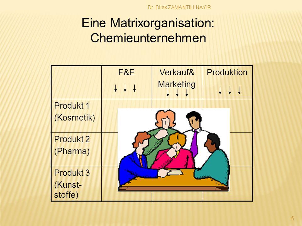Dr. Dilek ZAMANTILI NAYIR 6 F&EVerkauf& Marketing Produktion Produkt 1 (Kosmetik) Produkt 2 (Pharma) Produkt 3 (Kunst- stoffe) Eine Matrixorganisation