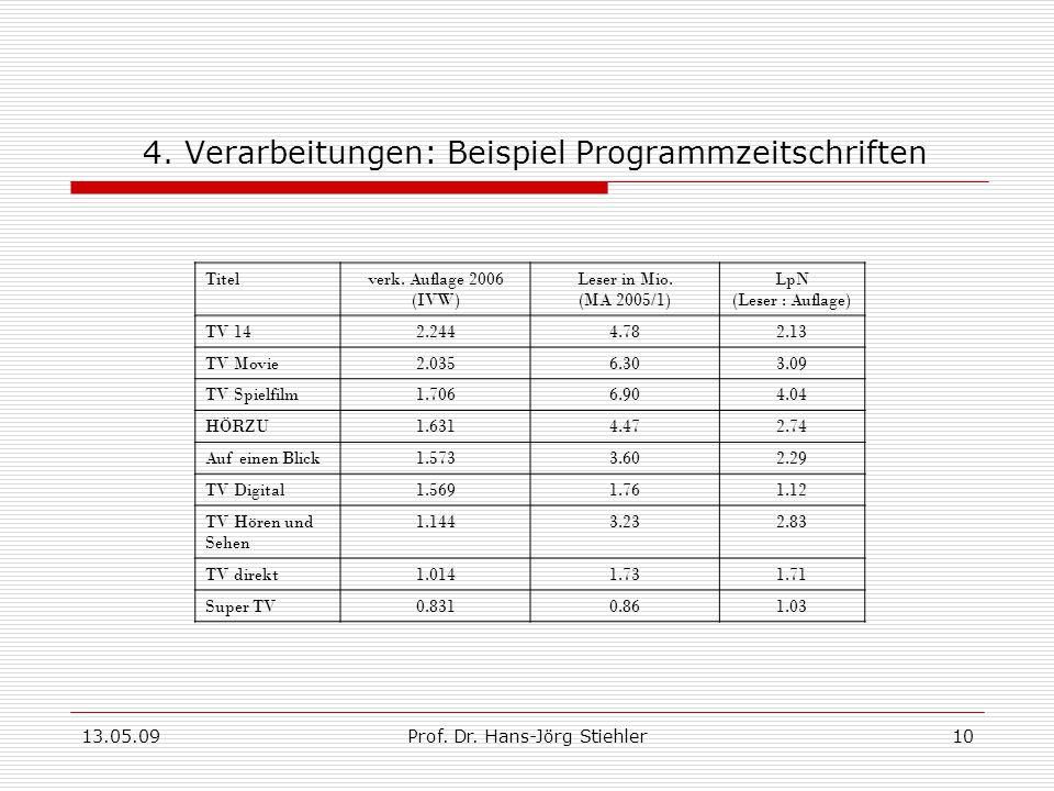 13.05.09Prof.Dr. Hans-Jörg Stiehler10 4. Verarbeitungen: Beispiel Programmzeitschriften Titelverk.