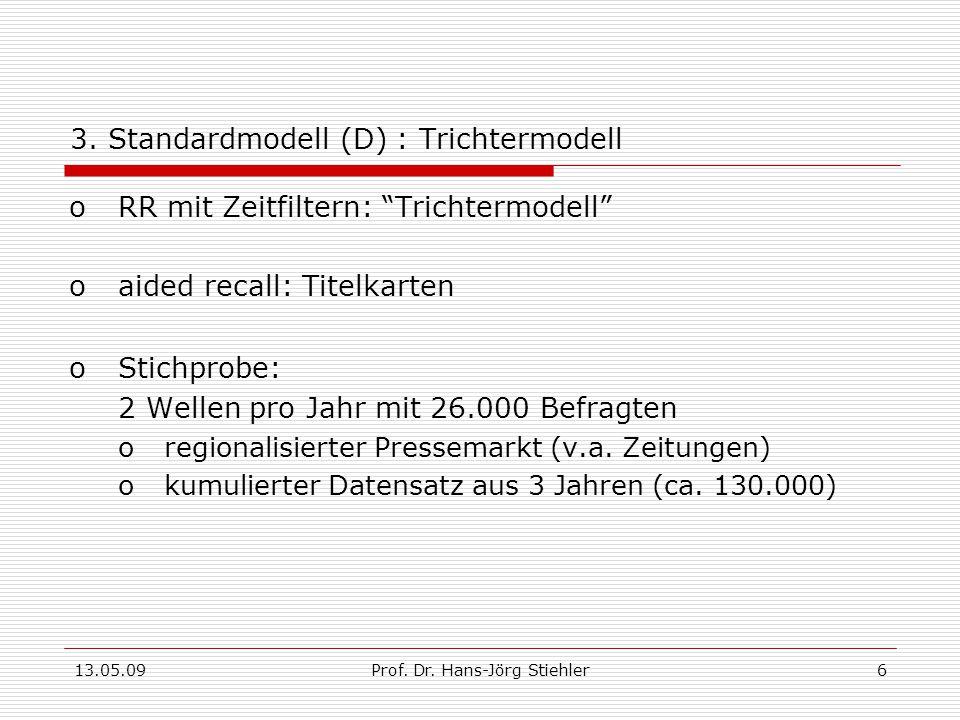 13.05.09Prof.Dr. Hans-Jörg Stiehler6 3.