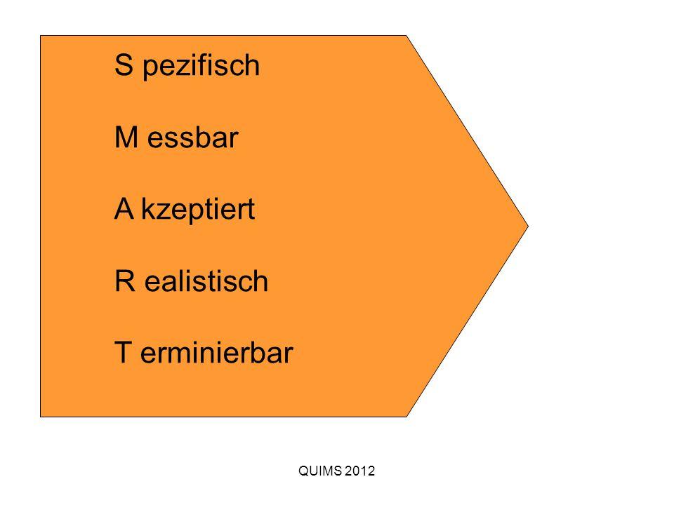 QUIMS 2012 S pezifisch M essbar A kzeptiert R ealistisch T erminierbar