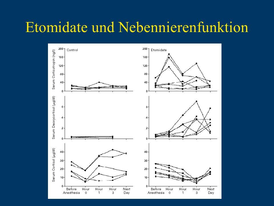 Etomidate und Nebennierenfunktion