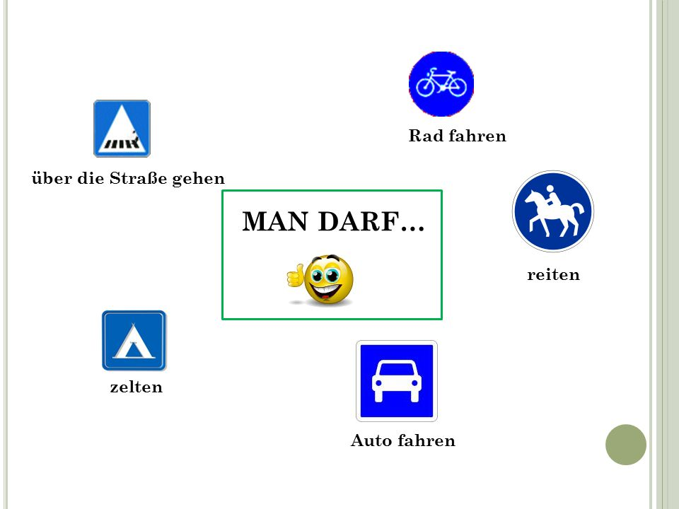 MAN DARF… über die Straße gehen Rad fahren Auto fahren zelten reiten