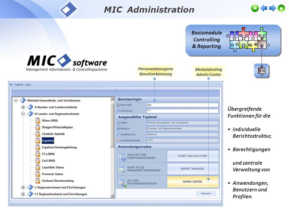 MIC Administration Übergreifende Funktionen für die individuelle Berichtsstruktur, Berechtigungen und zentrale Verwaltung von Anwendungen, Benutzern und Profilen.