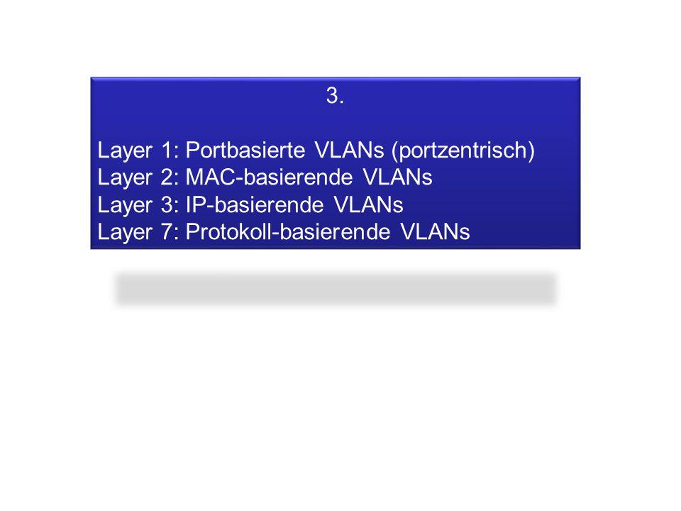3. Layer 1: Portbasierte VLANs (portzentrisch) Layer 2: MAC-basierende VLANs Layer 3: IP-basierende VLANs Layer 7: Protokoll-basierende VLANs