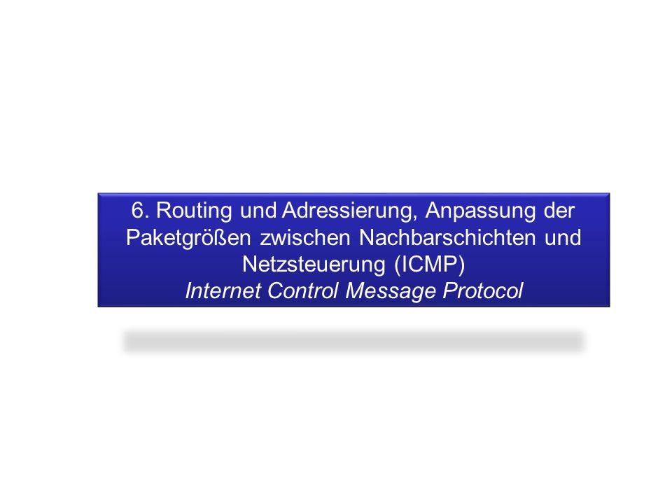6. Routing und Adressierung, Anpassung der Paketgrößen zwischen Nachbarschichten und Netzsteuerung (ICMP) Internet Control Message Protocol