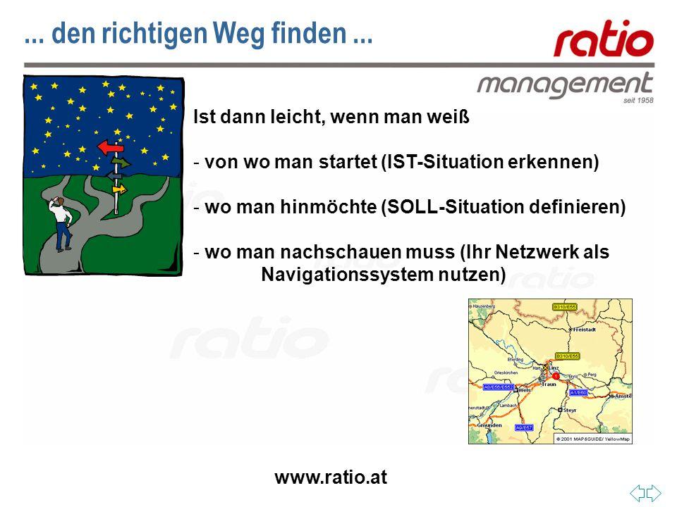 www.ratio.at... den richtigen Weg finden... Ist dann leicht, wenn man weiß - von wo man startet (IST-Situation erkennen) - wo man hinmöchte (SOLL-Situ
