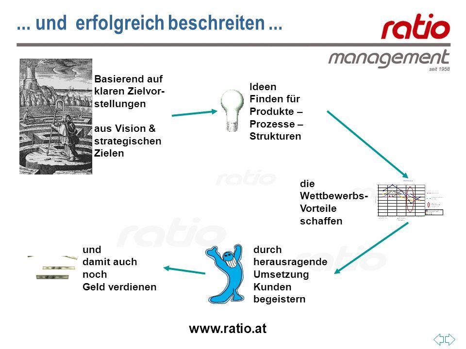 www.ratio.at... und erfolgreich beschreiten...