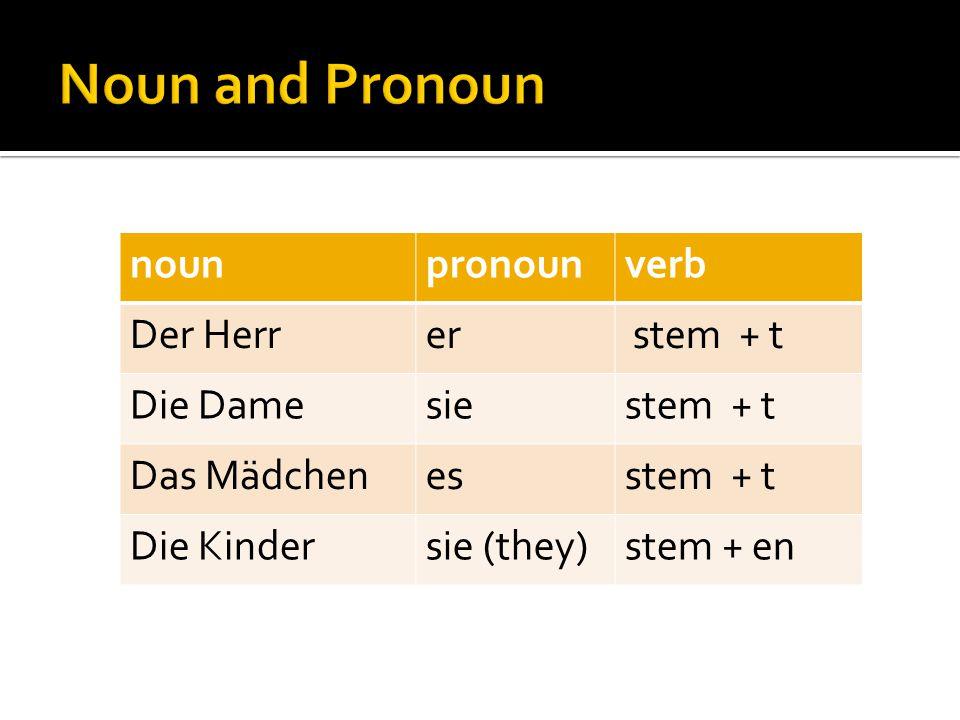 nounpronounverb Der Herrer stem + t Die Damesiestem + t Das Mädchenesstem + t Die Kindersie (they)stem + en