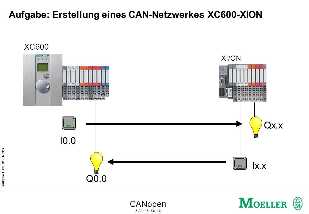 Schutzvermerk nach DIN 34 beachten CANopen 5-Apr-15, Seite 8 Aufgabe: Erstellung eines CAN-Netzwerkes XC600-XION XI/ON XC600 I0.0 Q0.0 Qx.x Ix.x