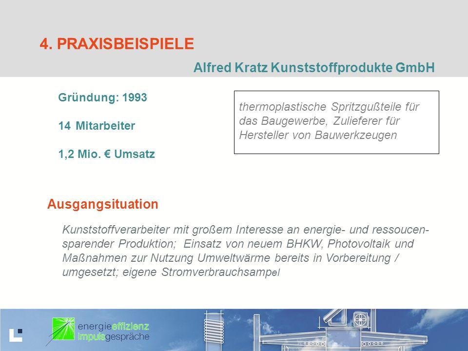 4. PRAXISBEISPIELE Alfred Kratz Kunststoffprodukte GmbH Gründung: 1993 14Mitarbeiter 1,2 Mio. € Umsatz thermoplastische Spritzgußteile für das Baugewe