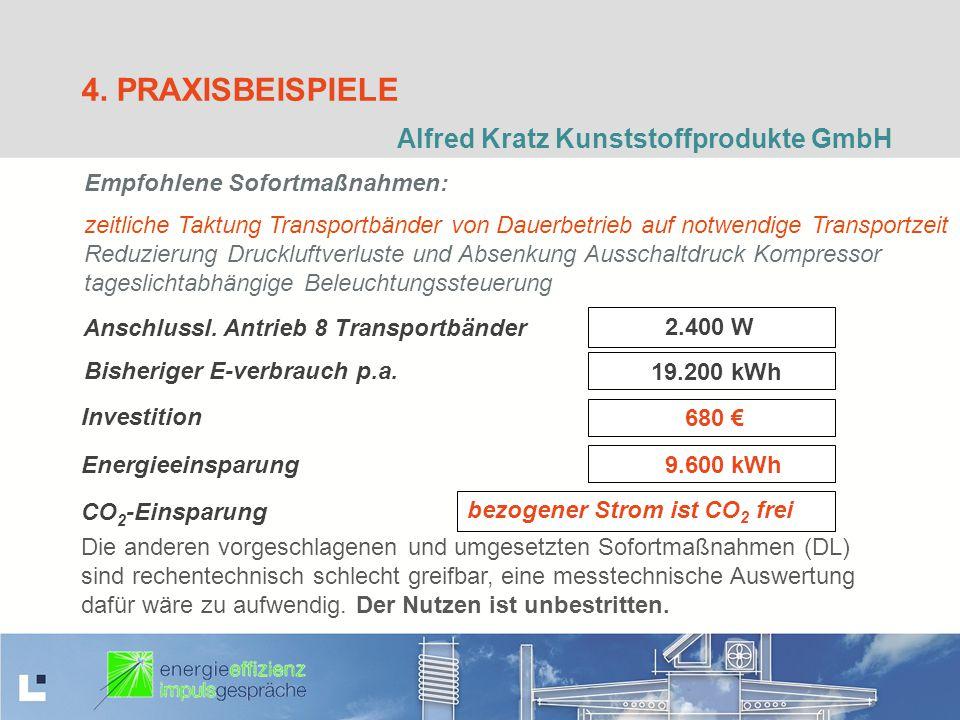 4. PRAXISBEISPIELE Alfred Kratz Kunststoffprodukte GmbH Empfohlene Sofortmaßnahmen: zeitliche Taktung Transportbänder von Dauerbetrieb auf notwendige