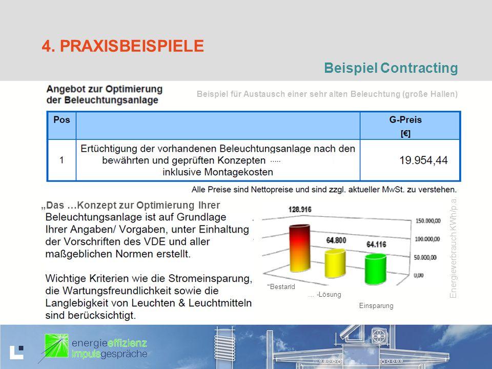 """4. PRAXISBEISPIELE Beispiel Contracting Energieverbrauch KWh/p.a. """"Das …Konzept zur Optimierung Ihrer Bestand … -Lösung Einsparung """" …………. Beispiel fü"""