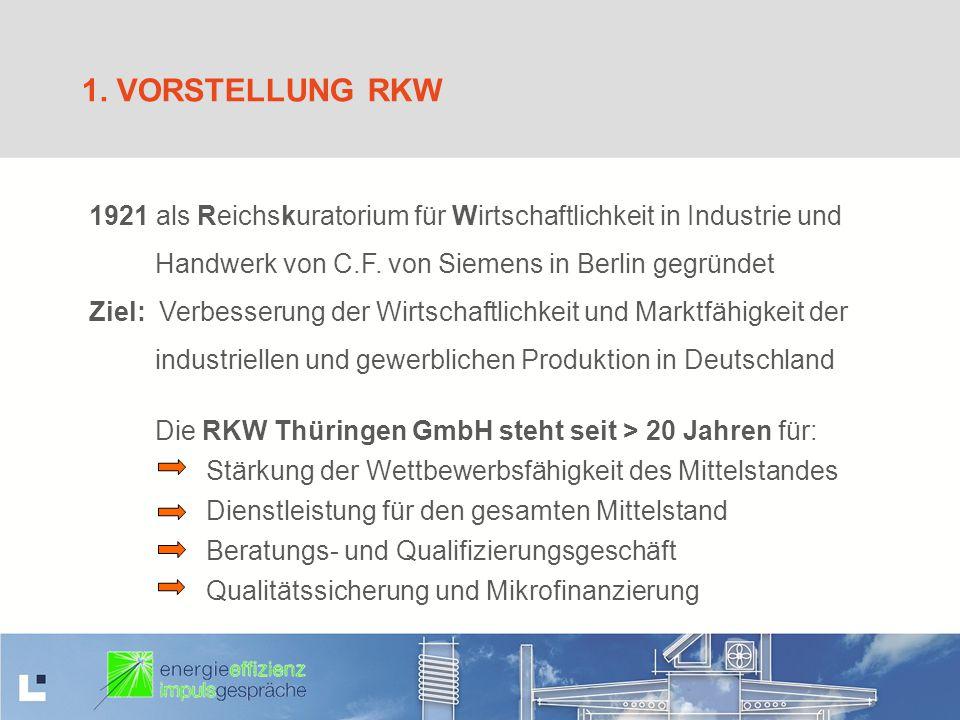 1. VORSTELLUNG RKW 1921 als Reichskuratorium für Wirtschaftlichkeit in Industrie und Handwerk von C.F. von Siemens in Berlin gegründet Ziel: Verbesser