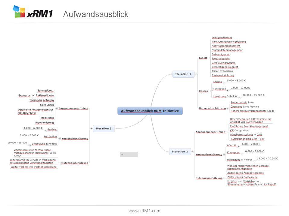 www.xRM1.com Aufwandsausblick