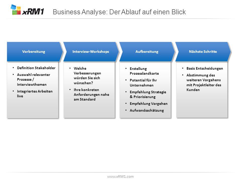 www.xRM1.com Business Analyse: Der Ablauf auf einen Blick Definition Stakeholder Auswahl relevanter Prozesse / Interviewthemen Integriertes Arbeiten l