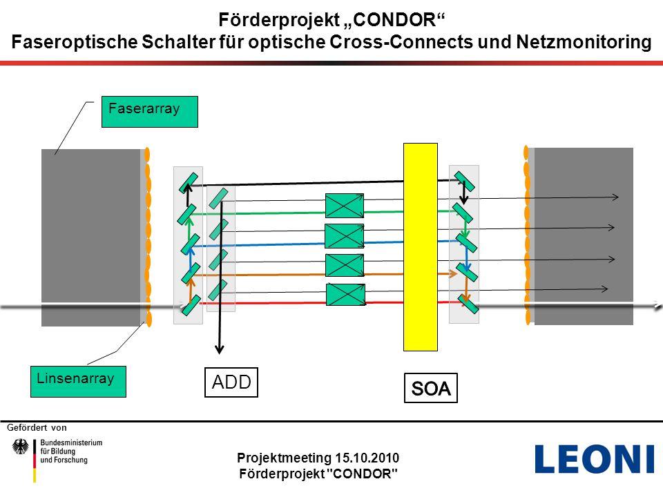 """Gefördert von Projektmeeting 15.10.2010 Förderprojekt CONDOR Förderprojekt """"CONDOR Faseroptische Schalter für optische Cross-Connects und Netzmonitoring Faserarray Linsenarray ADD"""