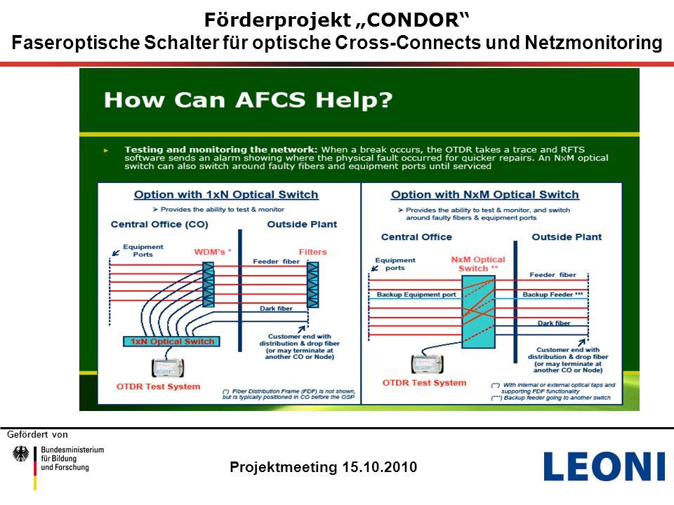 """Gefördert von Projektmeeting 15.10.2010 Förderprojekt """"CONDOR Faseroptische Schalter für optische Cross-Connects und Netzmonitoring"""