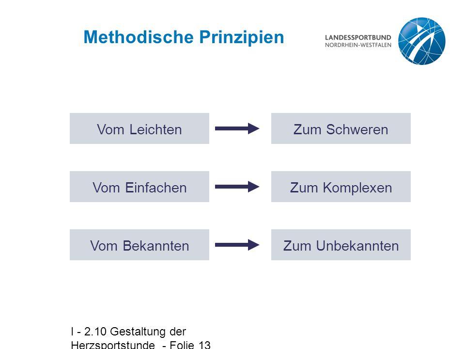 I - 2.10 Gestaltung der Herzsportstunde - Folie 13 Methodische Prinzipien Vom LeichtenZum Schweren Vom EinfachenZum Komplexen Vom BekanntenZum Unbekan
