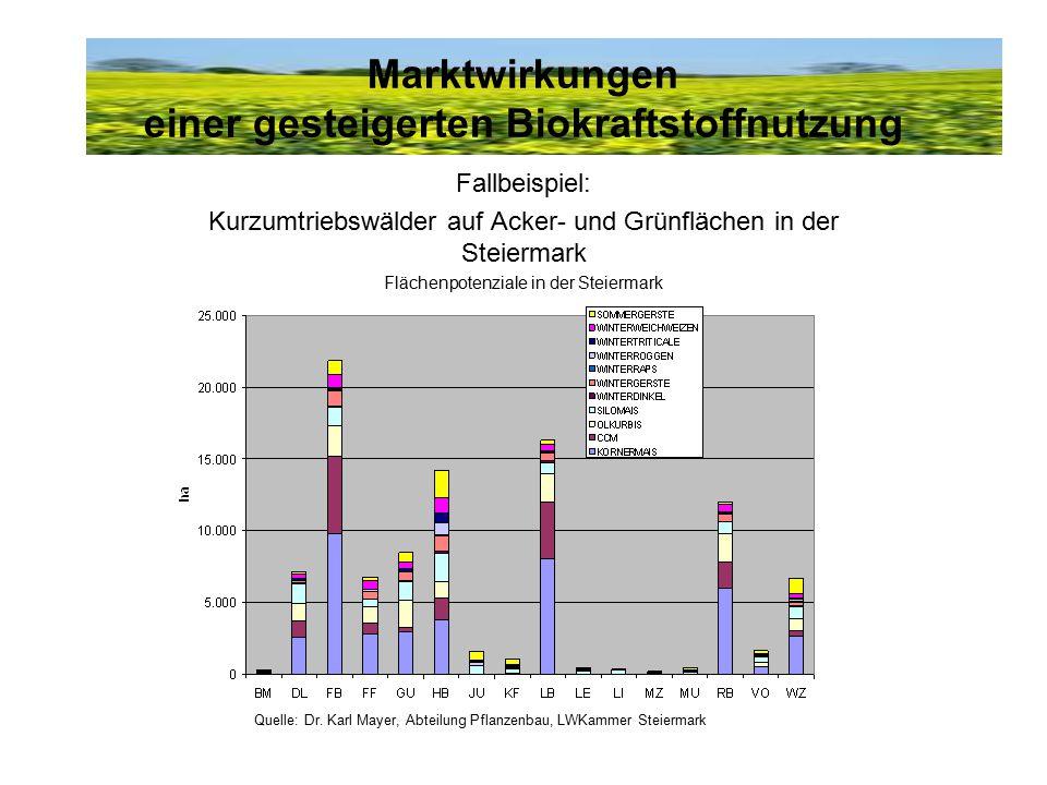 Fallbeispiel: Kurzumtriebswälder auf Acker- und Grünflächen in der Steiermark Flächenpotenziale in der Steiermark Quelle: Dr. Karl Mayer, Abteilung Pf